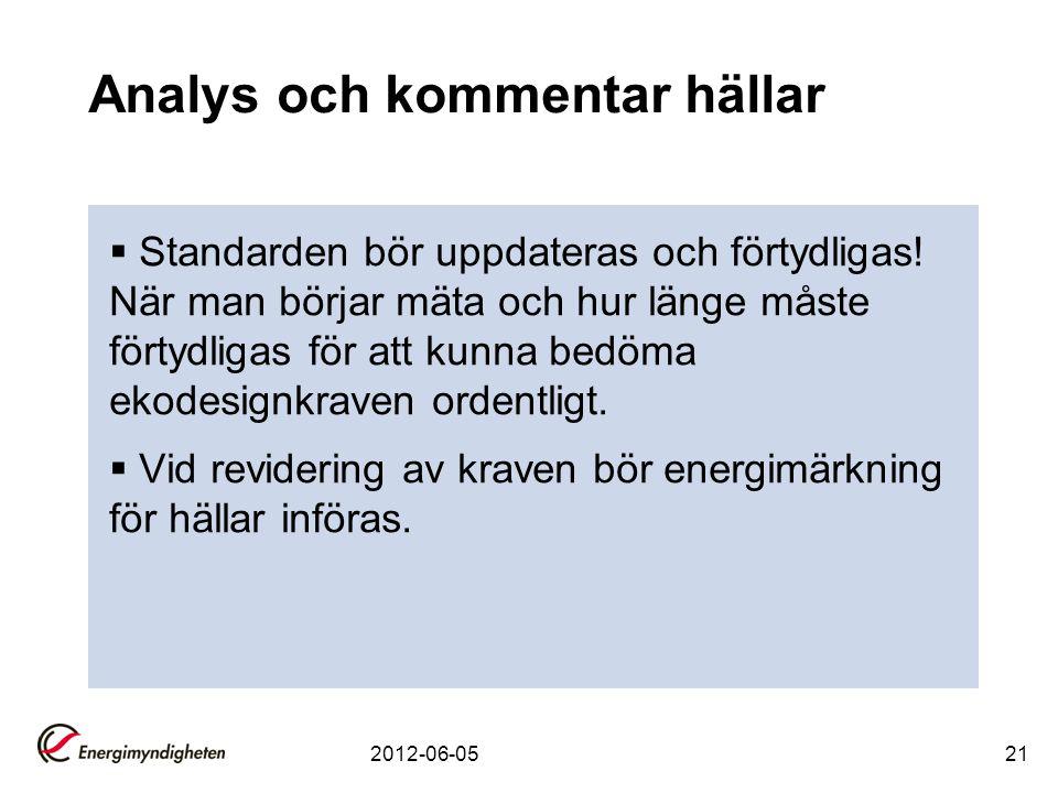 Analys och kommentar hällar  Standarden bör uppdateras och förtydligas! När man börjar mäta och hur länge måste förtydligas för att kunna bedöma ekod