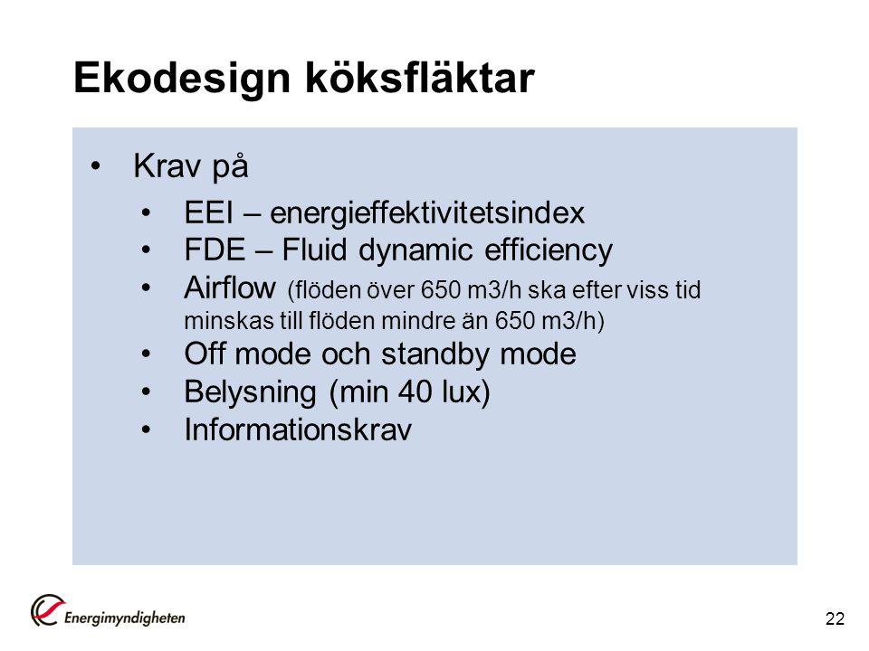 Ekodesign köksfläktar Krav på EEI – energieffektivitetsindex FDE – Fluid dynamic efficiency Airflow (flöden över 650 m3/h ska efter viss tid minskas t