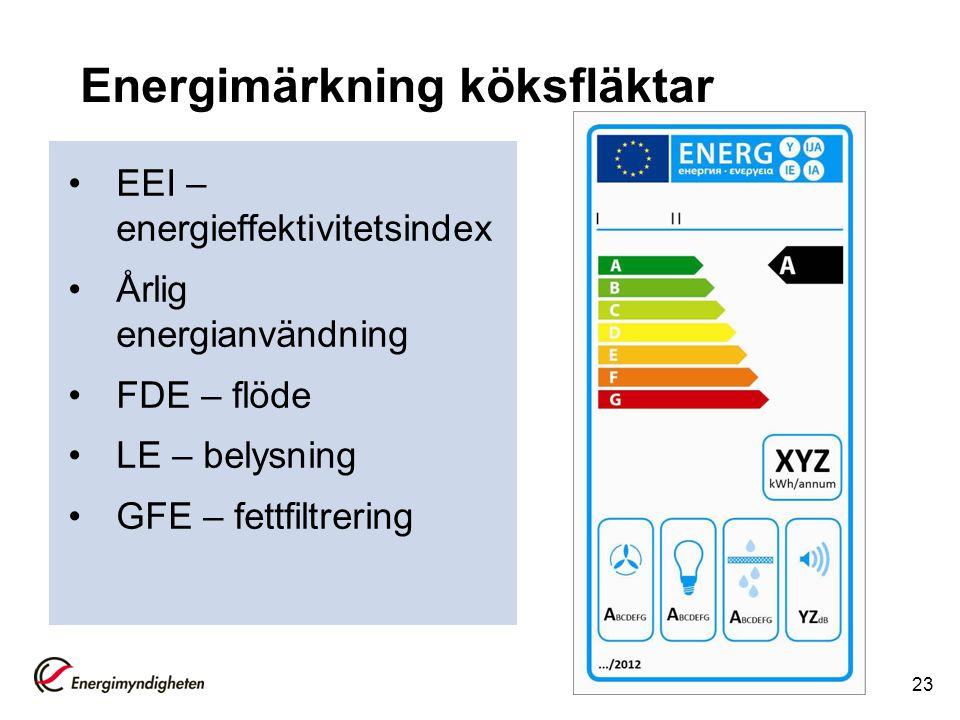Energimärkning köksfläktar EEI – energieffektivitetsindex Årlig energianvändning FDE – flöde LE – belysning GFE – fettfiltrering 23