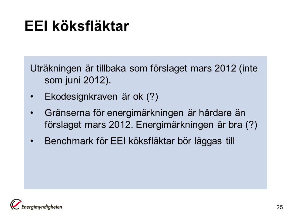 EEI köksfläktar Uträkningen är tillbaka som förslaget mars 2012 (inte som juni 2012). Ekodesignkraven är ok (?) Gränserna för energimärkningen är hård