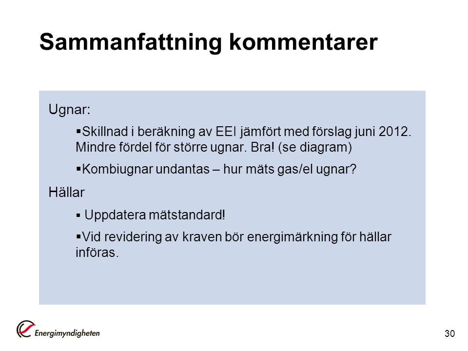 Sammanfattning kommentarer Ugnar:  Skillnad i beräkning av EEI jämfört med förslag juni 2012. Mindre fördel för större ugnar. Bra! (se diagram)  Kom