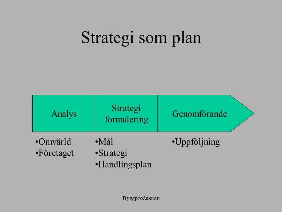 Byggproduktion Strategi som plan Analys Strategi formulering Genomförande Omvärld Företaget Mål Strategi Handlingsplan Uppföljning