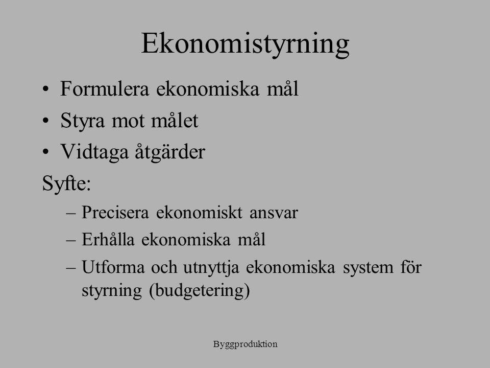 Byggproduktion Ekonomistyrning Formulera ekonomiska mål Styra mot målet Vidtaga åtgärder Syfte: –Precisera ekonomiskt ansvar –Erhålla ekonomiska mål –