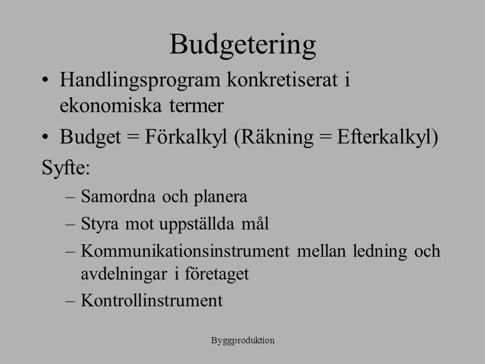Byggproduktion Budgetering Handlingsprogram konkretiserat i ekonomiska termer Budget = Förkalkyl (Räkning = Efterkalkyl) Syfte: –Samordna och planera