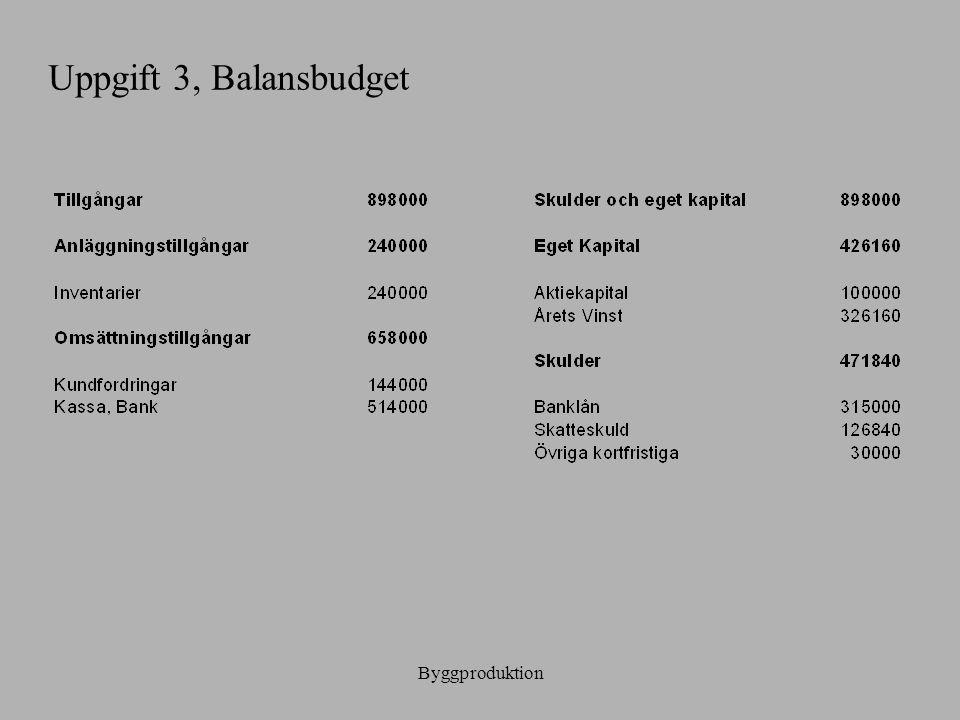 Byggproduktion Uppgift 3, Balansbudget