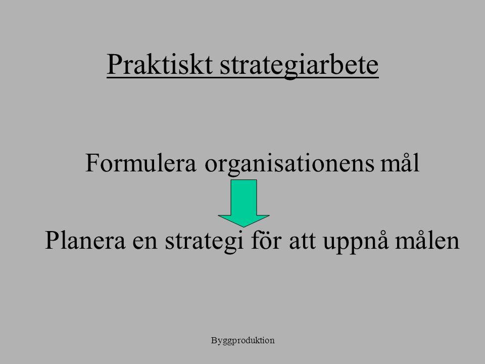 Byggproduktion Praktiskt strategiarbete Formulera organisationens mål Planera en strategi för att uppnå målen