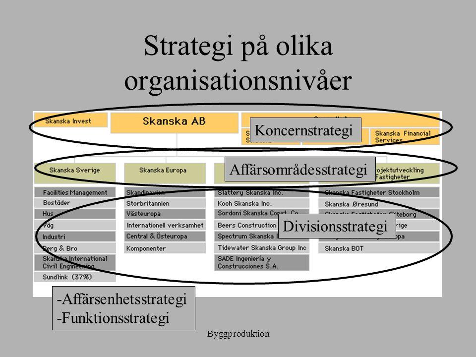 Byggproduktion Strategi på olika organisationsnivåer Koncernstrategi Affärsområdesstrategi Divisionsstrategi -Affärsenhetsstrategi -Funktionsstrategi