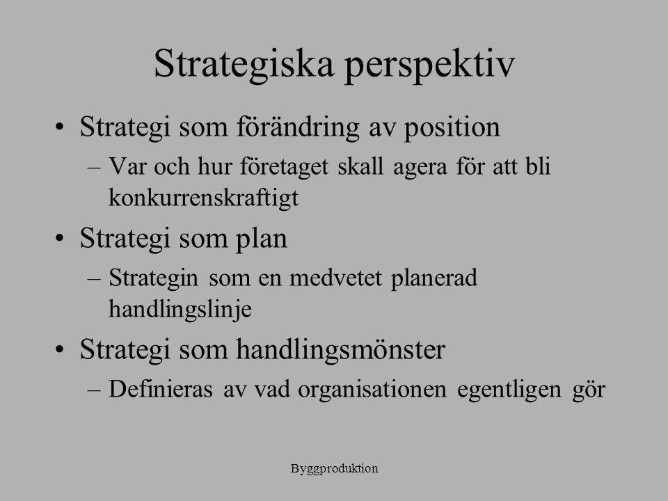 Byggproduktion Strategiska perspektiv Strategi som förändring av position –Var och hur företaget skall agera för att bli konkurrenskraftigt Strategi s