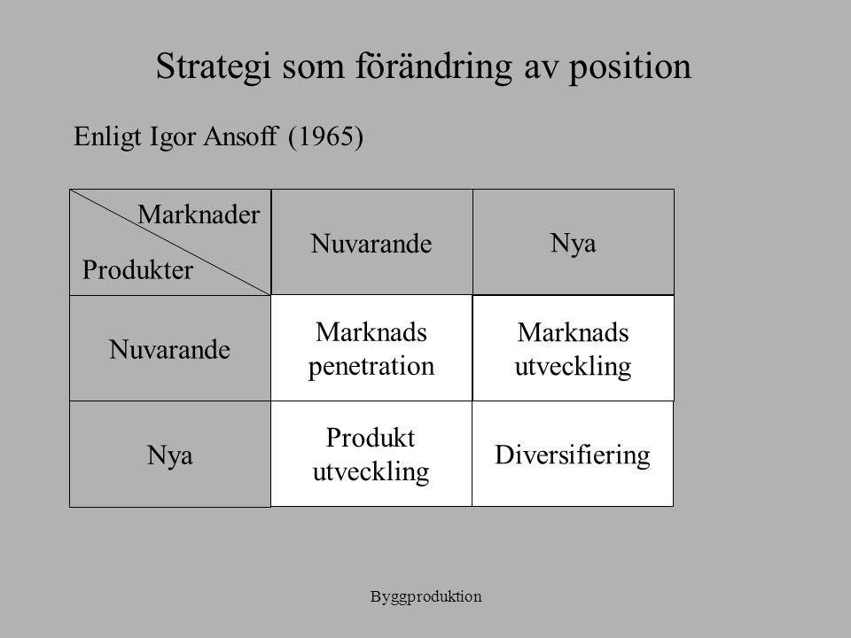 Byggproduktion Strategi som förändring av position Nuvarande Diversifiering Nya Nuvarande Produkt utveckling Marknads penetration Marknads utveckling