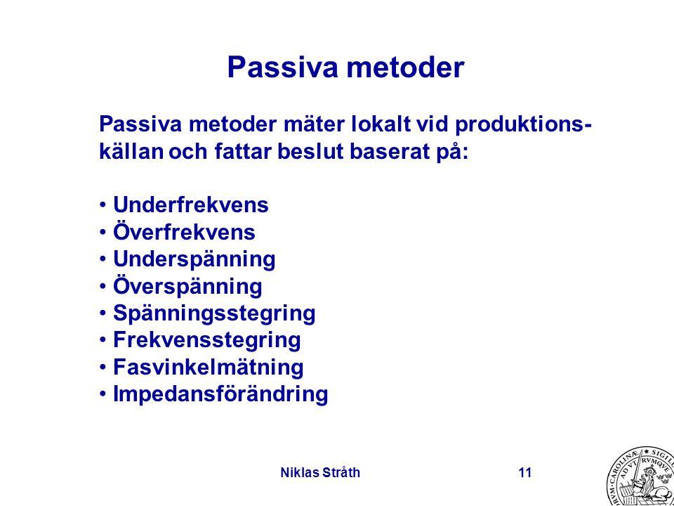 Niklas Stråth11 Passiva metoder Passiva metoder mäter lokalt vid produktions- källan och fattar beslut baserat på: Underfrekvens Överfrekvens Underspänning Överspänning Spänningsstegring Frekvensstegring Fasvinkelmätning Impedansförändring