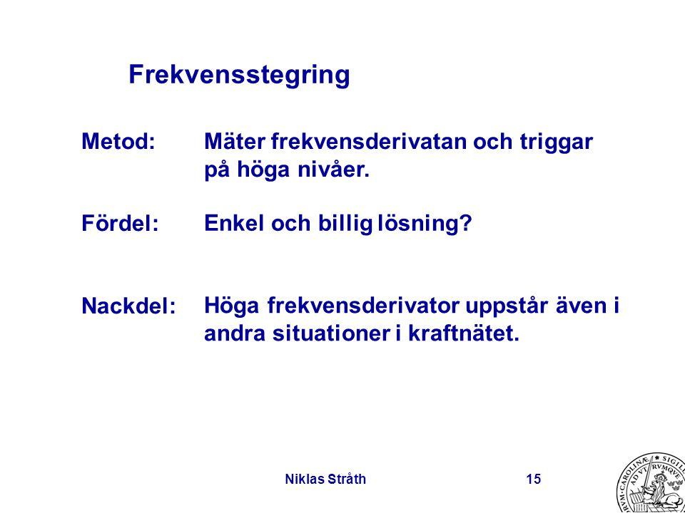 Niklas Stråth15 Frekvensstegring Mäter frekvensderivatan och triggar på höga nivåer. Enkel och billig lösning? Höga frekvensderivator uppstår även i a