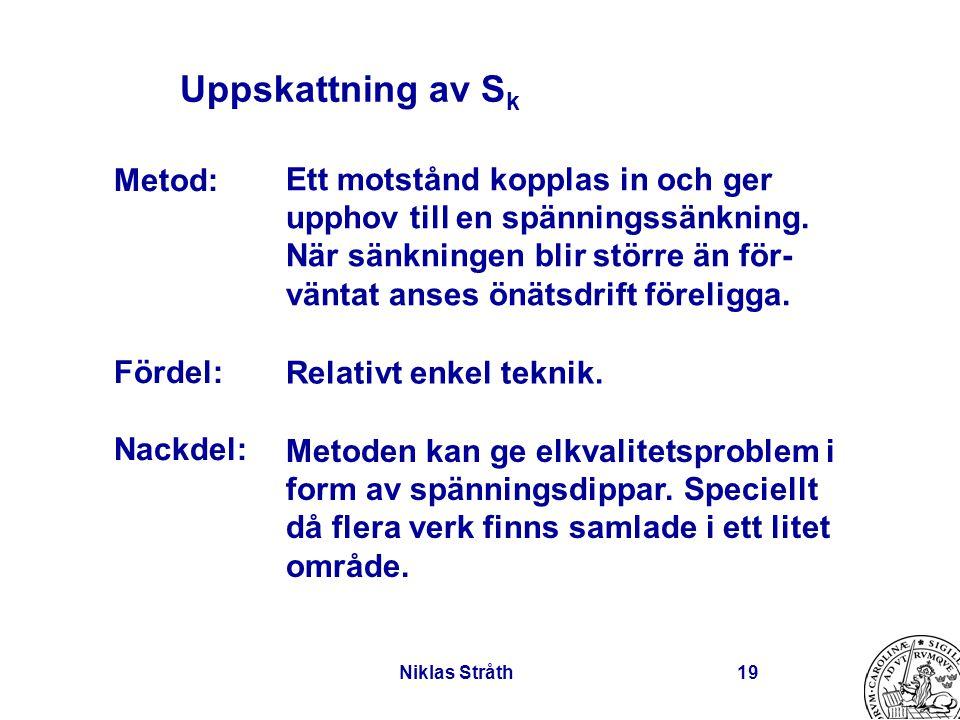 Niklas Stråth19 Uppskattning av S k Relativt enkel teknik. Metoden kan ge elkvalitetsproblem i form av spänningsdippar. Speciellt då flera verk finns