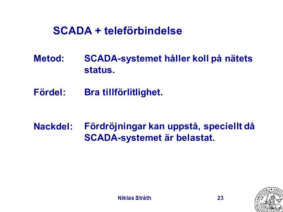 Niklas Stråth23 SCADA + teleförbindelse SCADA-systemet håller koll på nätets status.