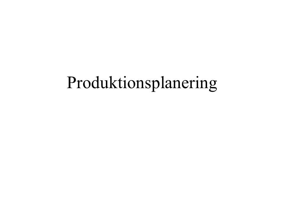 Varför produktionsplanering.