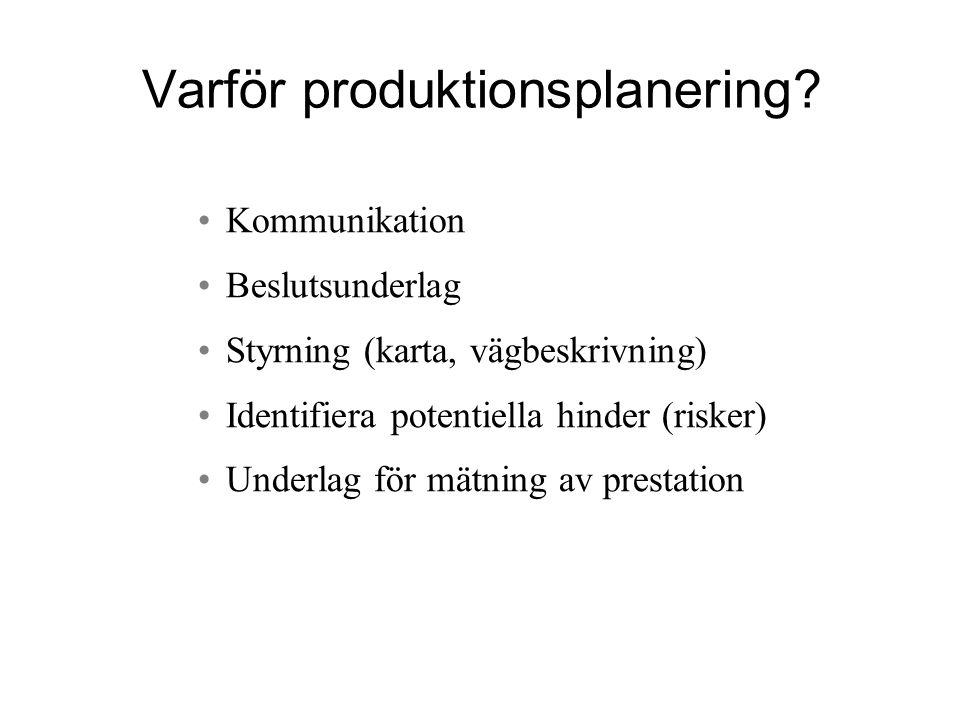 Varför produktionsplanering? Kommunikation Beslutsunderlag Styrning (karta, vägbeskrivning) Identifiera potentiella hinder (risker) Underlag för mätni