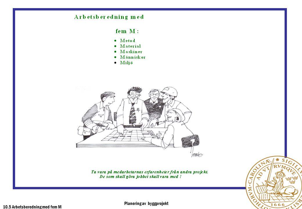 Planering av byggprojekt 10.5 Arbetsberedning med fem M
