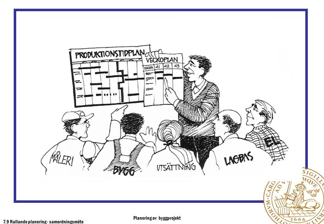 Planering av byggprojekt 7.9 Rullande planering - samordningsmöte