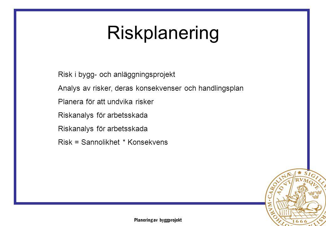 Planering av byggprojekt Riskplanering Risk i bygg- och anläggningsprojekt Analys av risker, deras konsekvenser och handlingsplan Planera för att undv