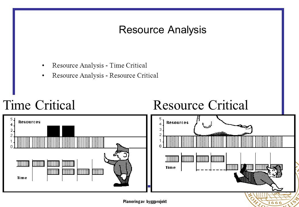 Planering av byggprojekt Resource Analysis Resource Analysis - Time Critical Resource Analysis - Resource Critical Time CriticalResource Critical