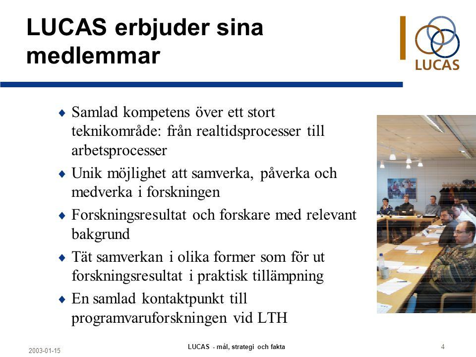 2003-01-15 LUCAS - mål, strategi och fakta4 LUCAS erbjuder sina medlemmar  Samlad kompetens över ett stort teknikområde: från realtidsprocesser till arbetsprocesser  Unik möjlighet att samverka, påverka och medverka i forskningen  Forskningsresultat och forskare med relevant bakgrund  Tät samverkan i olika former som för ut forskningsresultat i praktisk tillämpning  En samlad kontaktpunkt till programvaruforskningen vid LTH