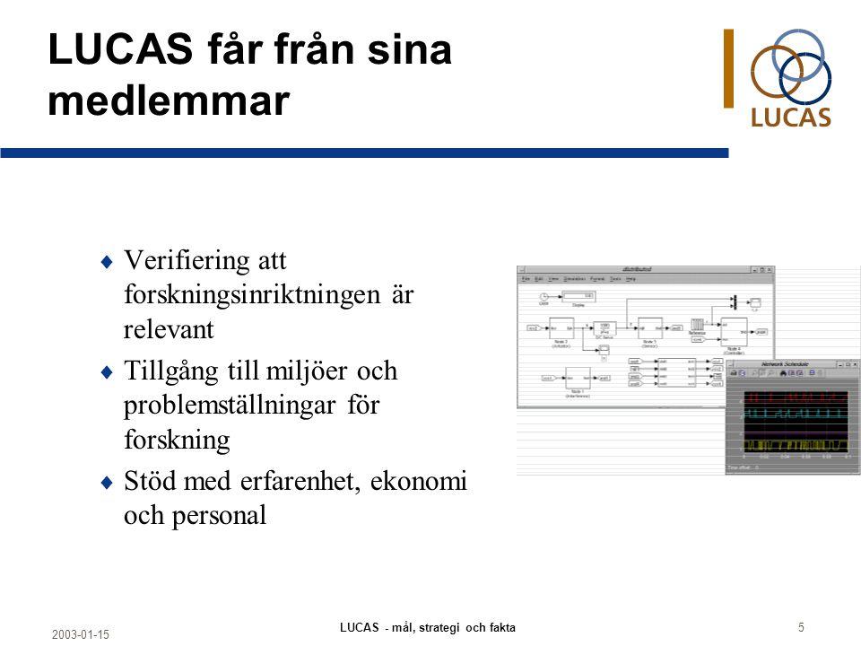 2003-01-15 LUCAS - mål, strategi och fakta6 Forskning