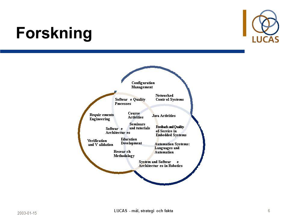 2003-01-15 LUCAS - mål, strategi och fakta7 Organisation