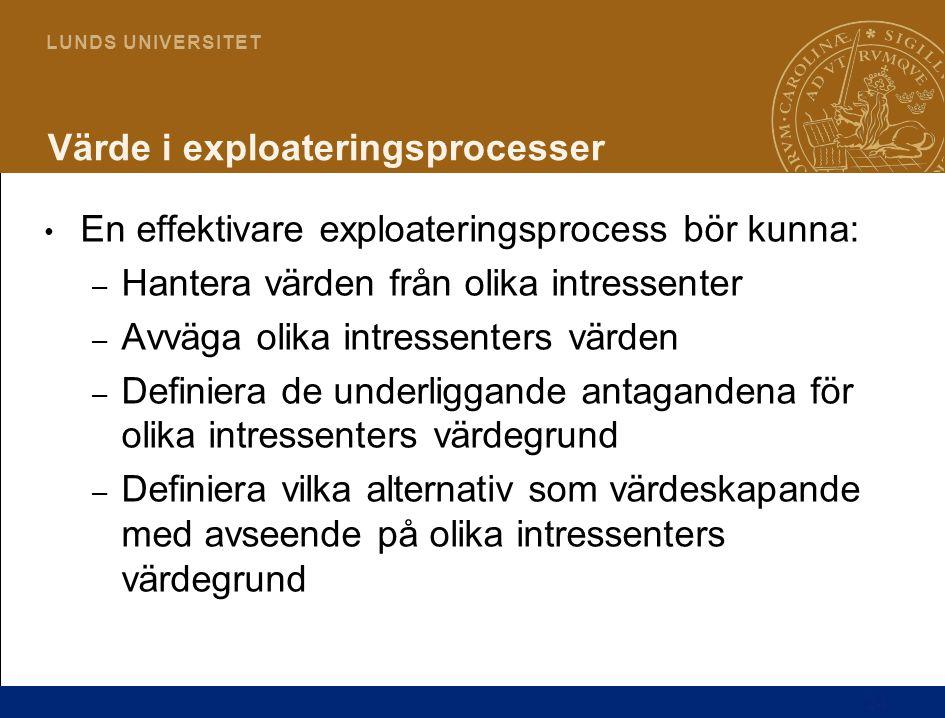 24 L U N D S U N I V E R S I T E T Värde i exploateringsprocesser En effektivare exploateringsprocess bör kunna: – Hantera värden från olika intressen
