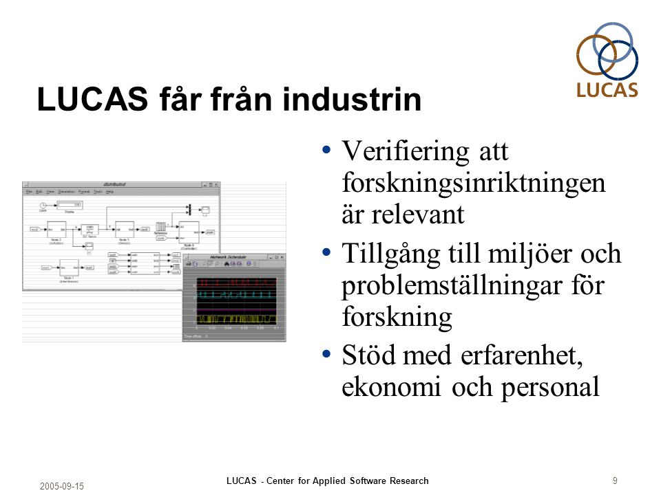 2005-09-15 LUCAS - Center for Applied Software Research10 Forskning tar tid