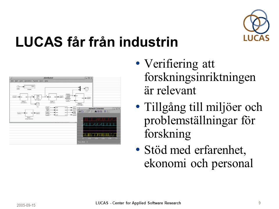 2005-09-15 LUCAS - Center for Applied Software Research9 LUCAS får från industrin Verifiering att forskningsinriktningen är relevant Tillgång till mil