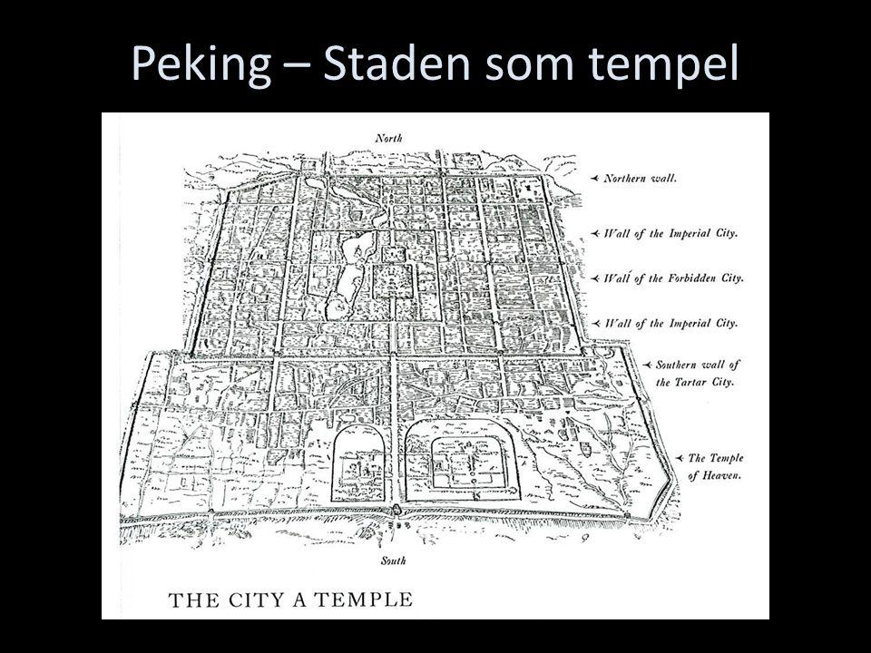 Peking – Staden som tempel