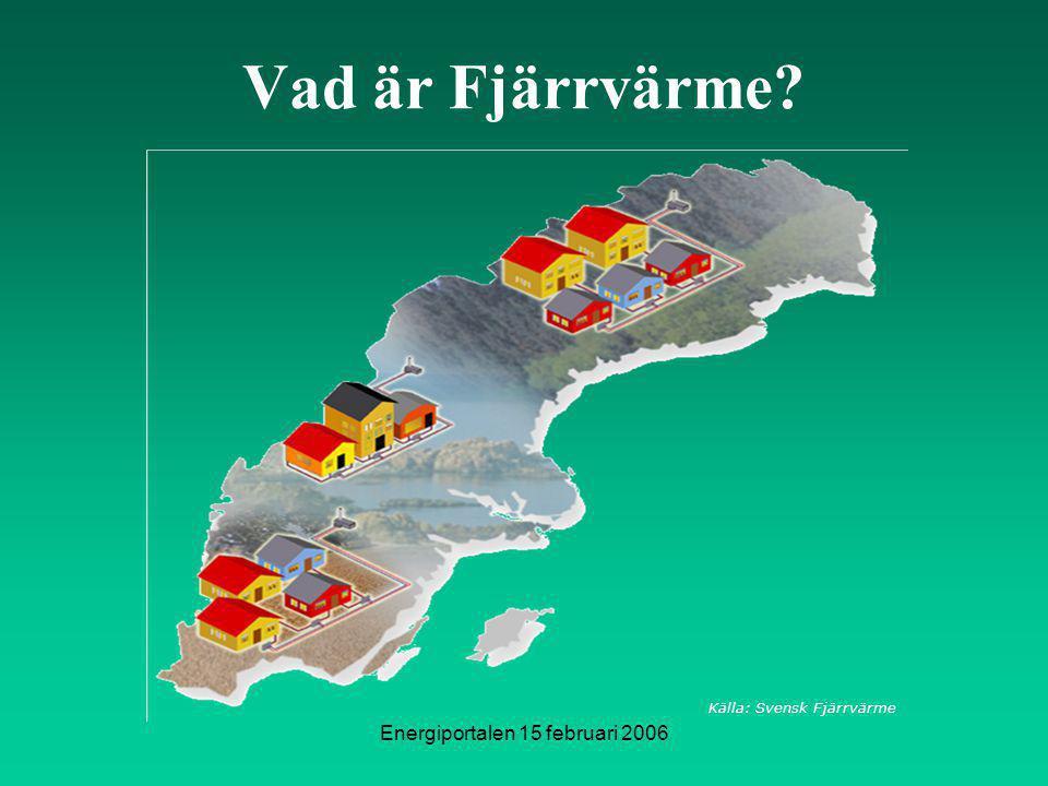 Energiportalen 15 februari 2006 Vad är Fjärrvärme? Källa: Svensk Fjärrvärme