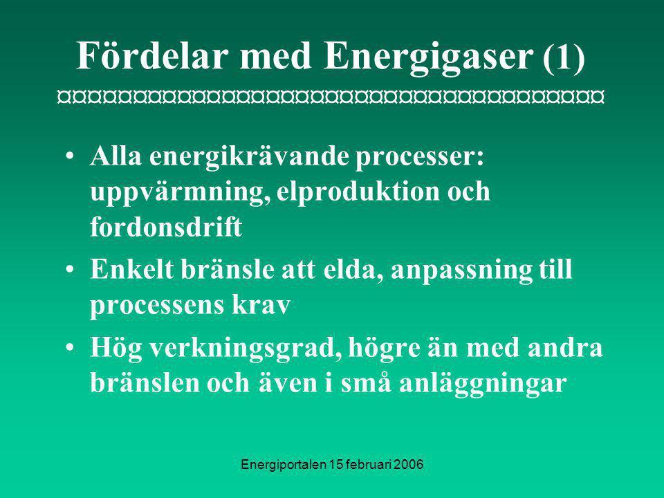 Energiportalen 15 februari 2006 Fördelar med Energigaser (1) ¤¤¤¤¤¤¤¤¤¤¤¤¤¤¤¤¤¤¤¤¤¤¤¤¤¤¤¤¤¤¤¤¤¤¤¤¤ Alla energikrävande processer: uppvärmning, elproduktion och fordonsdrift Enkelt bränsle att elda, anpassning till processens krav Hög verkningsgrad, högre än med andra bränslen och även i små anläggningar