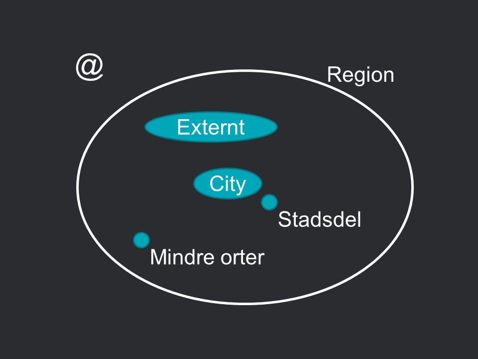 City Externt Stadsdel Region Mindre orter @