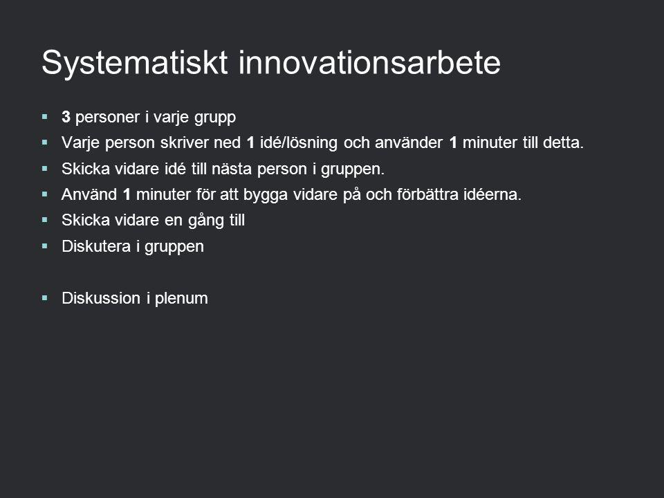 Systematiskt innovationsarbete  3 personer i varje grupp  Varje person skriver ned 1 idé/lösning och använder 1 minuter till detta.