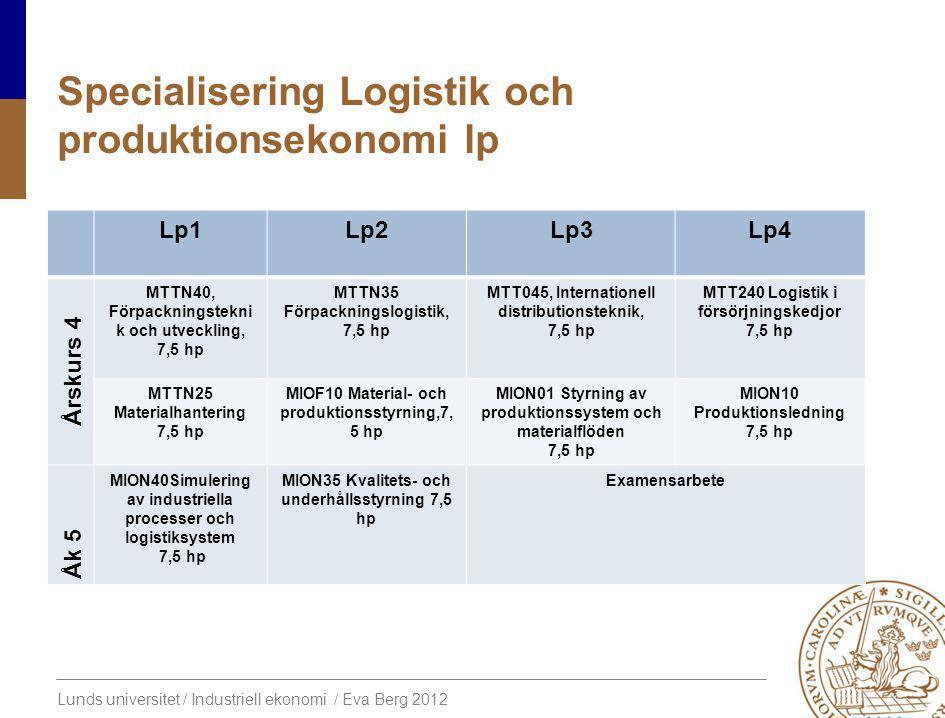 Lunds universitet / Industriell ekonomi / Eva Berg 2012 Specialisering Logistik och produktionsekonomi lp Lp1Lp2Lp3Lp4 Årskurs 4 MTTN40, Förpackningstekni k och utveckling, 7,5 hp MTTN35 Förpackningslogistik, 7,5 hp MTT045, Internationell distributionsteknik, 7,5 hp MTT240 Logistik i försörjningskedjor 7,5 hp MTTN25 Materialhantering 7,5 hp MIOF10 Material- och produktionsstyrning,7, 5 hp MION01 Styrning av produktionssystem och materialflöden 7,5 hp MION10 Produktionsledning 7,5 hp Åk 5 MION40Simulering av industriella processer och logistiksystem 7,5 hp MION35 Kvalitets- och underhållsstyrning 7,5 hp Examensarbete