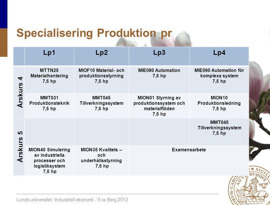 Lunds universitet / Industriell ekonomi / Eva Berg 2012 Specialisering Produktion pr Lp1Lp2Lp3Lp4 Årskurs 4 MTTN25 Materialhantering 7,5 hp MIOF10 Mat