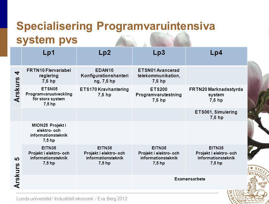 Lunds universitet / Industriell ekonomi / Eva Berg 2012 Specialisering Programvaruintensiva system pvs Lp1Lp2Lp3Lp4 Årskurs 4 FRTN10 Flervariabel reglering 7,5 hp EDAN10 Konfigurationshanteri ng, 7,5 hp ETSN01 Avancerad telekommunikation, 7,5 hp ETSN05 Programvaruutveckling för stora system 7,5 hp ETS170 Kravhantering 7,5 hp ETS200 Programvarutestning 7,5 hp FRTN20 Marknadsstyrda system 7,5 hp ETS061, Simulering 7,5 hp Årskurs 5 MION25 Projekt i elektro- och informationsteknik 7,5 hp EITN35 Projekt i elektro- och informationsteknik 7,5 hp EITN35 Projekt i elektro- och informationsteknik 7,5 hp EITN35 Projekt i elektro- och informationsteknik 7,5 hp EITN35 Projekt i elektro- och informationsteknik 7,5 hp Examensarbete