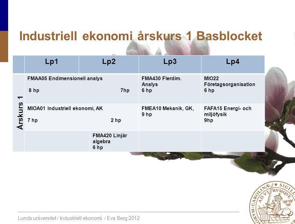 Lunds universitet / Industriell ekonomi / Eva Berg 2012 Industriell ekonomi årskurs 1 Basblocket Lp1Lp2Lp3Lp4 Årskurs 1 FMAA05 Endimensionell analys 8 hp 7hp FMA430 Flerdim.