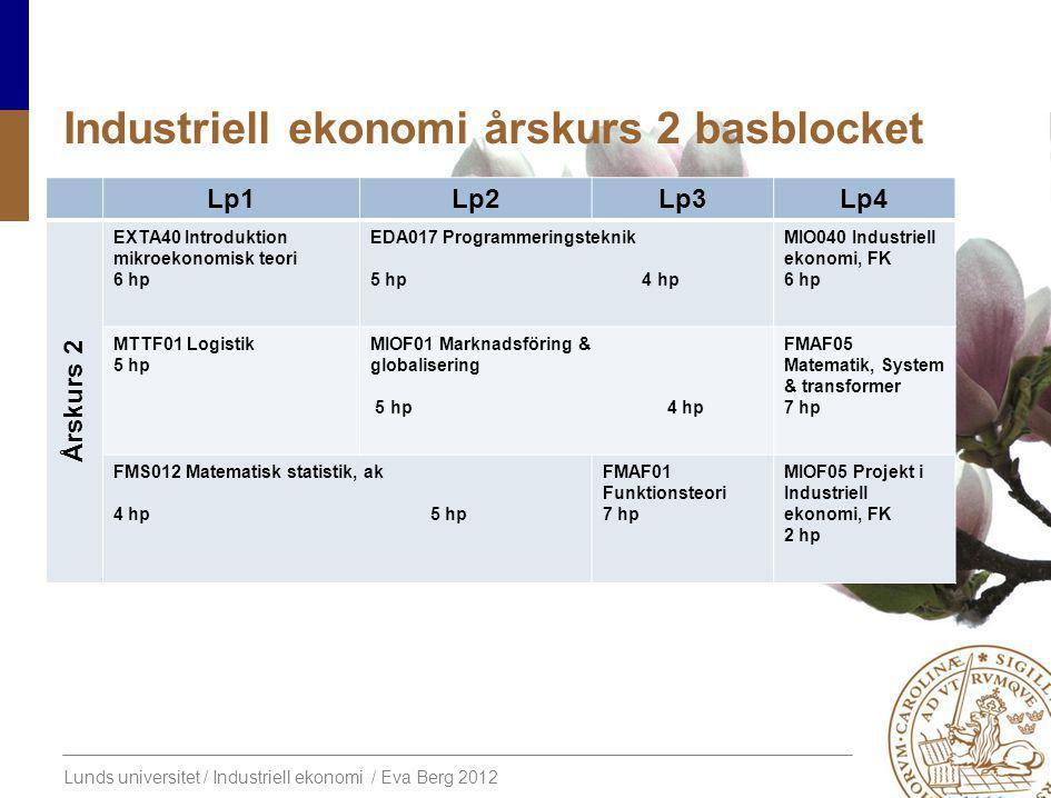 Lunds universitet / Industriell ekonomi / Eva Berg 2012 Industriell ekonomi årskurs 2 basblocket Lp1Lp2Lp3Lp4 Årskurs 2 EXTA40 Introduktion mikroekono