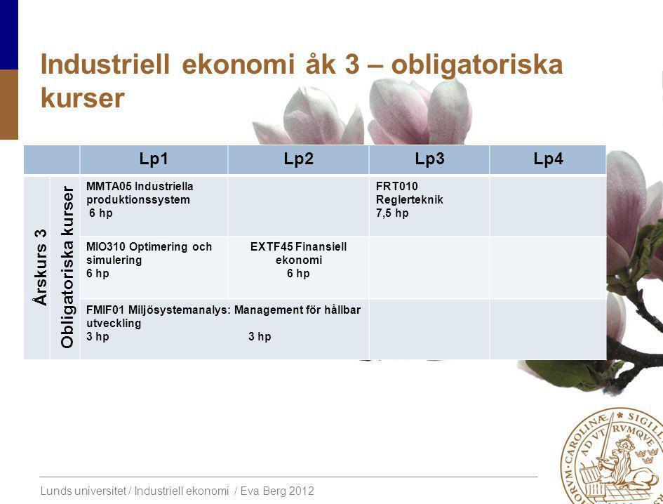 Lunds universitet / Industriell ekonomi / Eva Berg 2012 Industriell ekonomi åk 3 – obligatoriska kurser Lp1Lp2Lp3Lp4 Årskurs 3 Obligatoriska kurser MM
