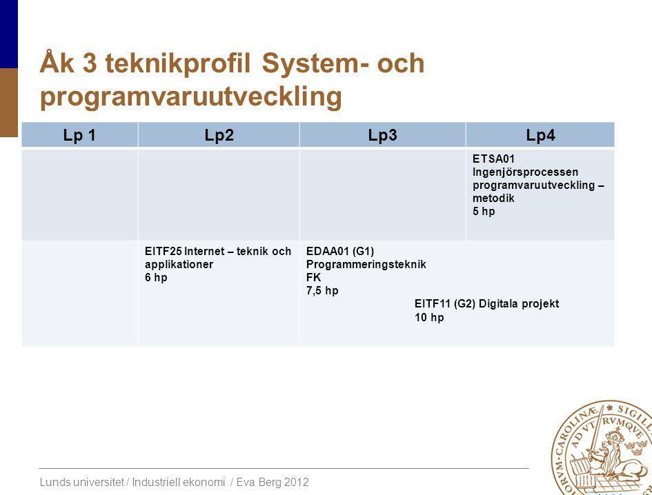 Lunds universitet / Industriell ekonomi / Eva Berg 2012 Åk 3 teknikprofil System- och programvaruutveckling Lp 1Lp2Lp3Lp4 ETSA01 Ingenjörsprocessen programvaruutveckling – metodik 5 hp EITF25 Internet – teknik och applikationer 6 hp EDAA01 (G1) Programmeringsteknik FK 7,5 hp EITF11 (G2) Digitala projekt 10 hp