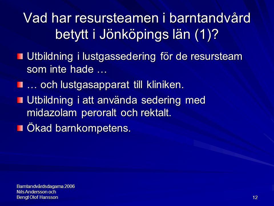 Barntandvårdsdagarna 2006 Nils Andersson och Bengt Olof Hansson12 Vad har resursteamen i barntandvård betytt i Jönköpings län (1)? Utbildning i lustga
