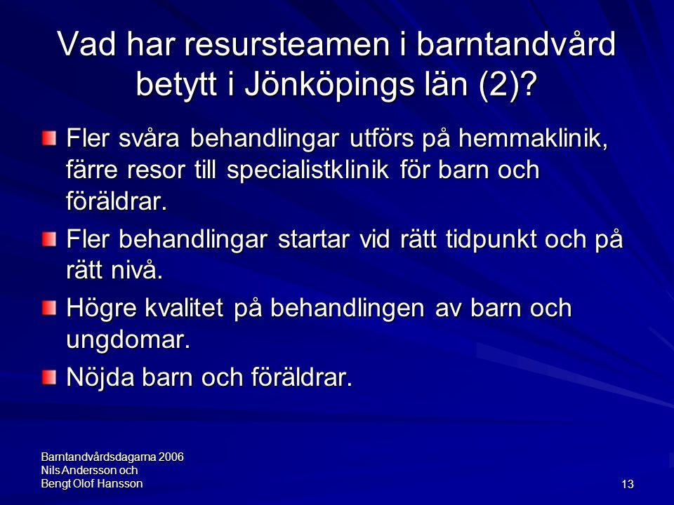 Barntandvårdsdagarna 2006 Nils Andersson och Bengt Olof Hansson13 Vad har resursteamen i barntandvård betytt i Jönköpings län (2)? Fler svåra behandli