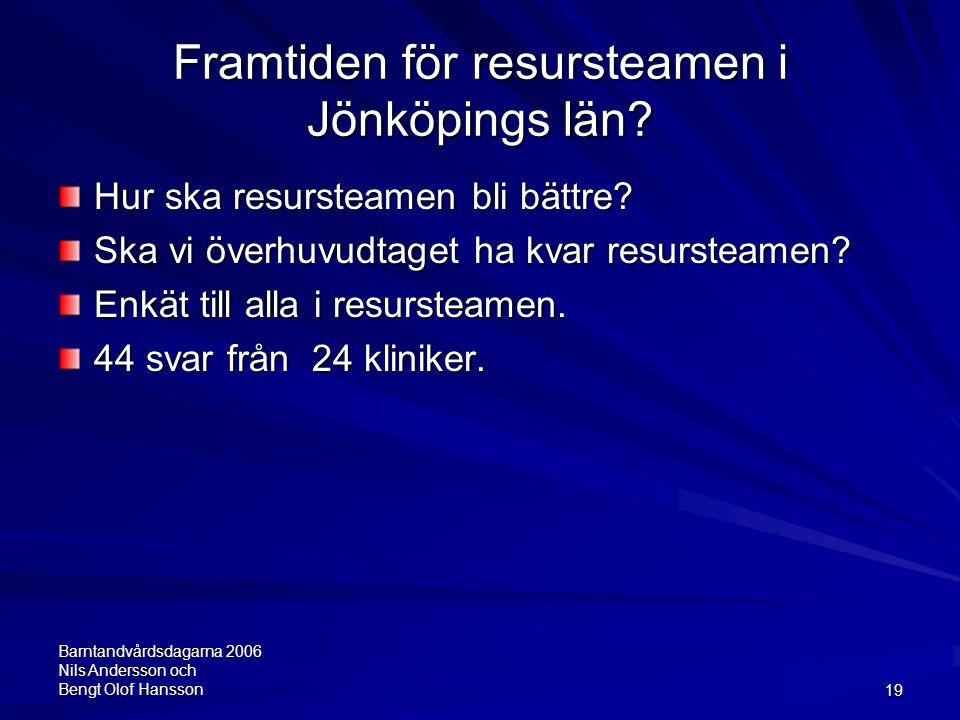Barntandvårdsdagarna 2006 Nils Andersson och Bengt Olof Hansson19 Framtiden för resursteamen i Jönköpings län? Hur ska resursteamen bli bättre? Ska vi