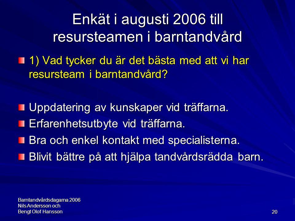 Barntandvårdsdagarna 2006 Nils Andersson och Bengt Olof Hansson20 Enkät i augusti 2006 till resursteamen i barntandvård 1) Vad tycker du är det bästa