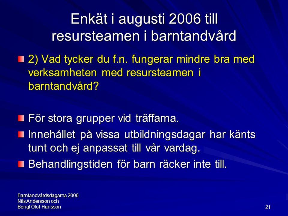 Barntandvårdsdagarna 2006 Nils Andersson och Bengt Olof Hansson21 Enkät i augusti 2006 till resursteamen i barntandvård 2) Vad tycker du f.n. fungerar