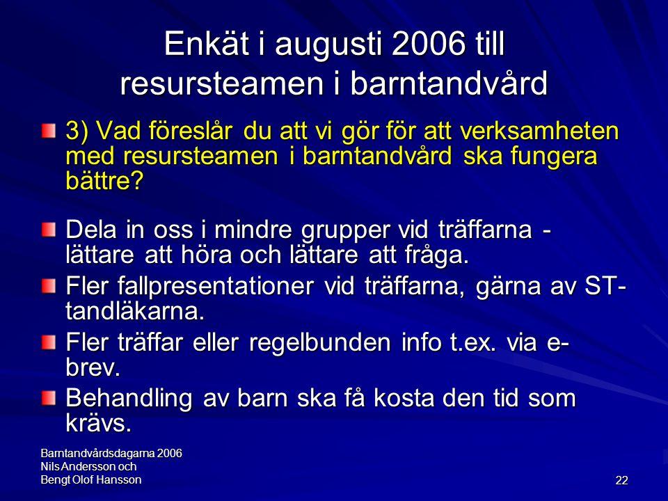 Barntandvårdsdagarna 2006 Nils Andersson och Bengt Olof Hansson22 Enkät i augusti 2006 till resursteamen i barntandvård 3) Vad föreslår du att vi gör