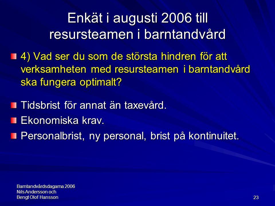 Barntandvårdsdagarna 2006 Nils Andersson och Bengt Olof Hansson23 Enkät i augusti 2006 till resursteamen i barntandvård 4) Vad ser du som de största h