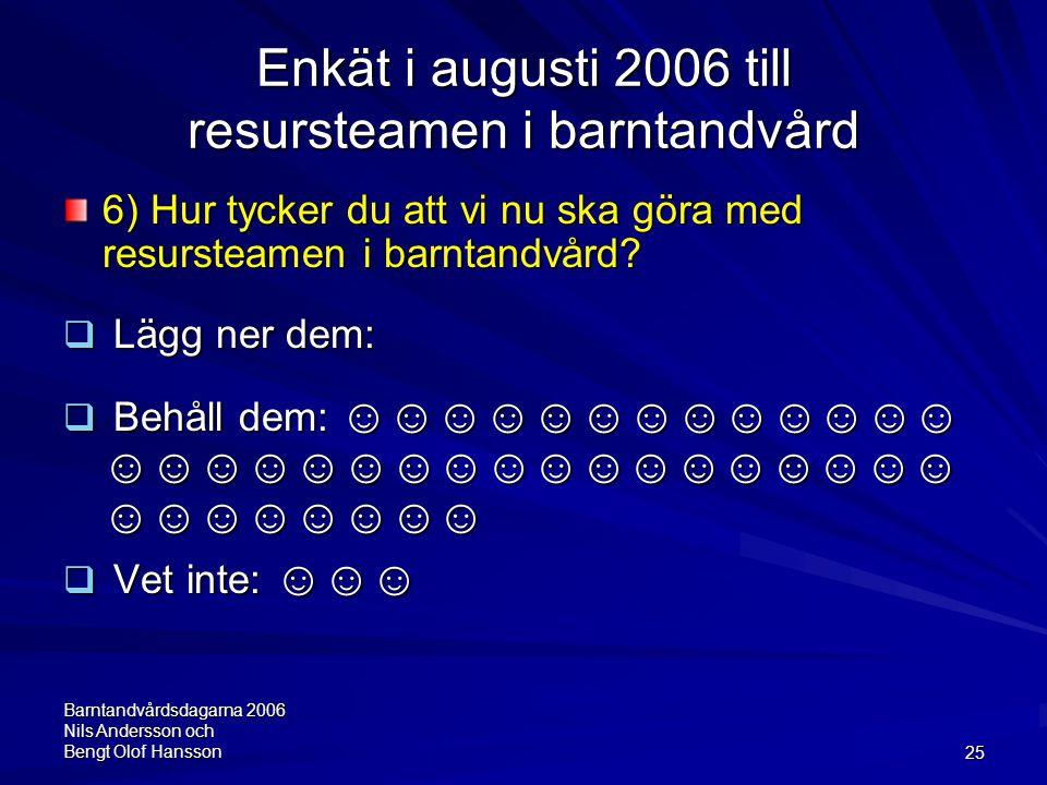 Barntandvårdsdagarna 2006 Nils Andersson och Bengt Olof Hansson25 Enkät i augusti 2006 till resursteamen i barntandvård 6) Hur tycker du att vi nu ska