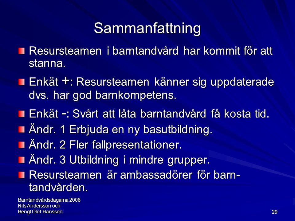 Barntandvårdsdagarna 2006 Nils Andersson och Bengt Olof Hansson29 Sammanfattning Resursteamen i barntandvård har kommit för att stanna. Enkät + : Resu